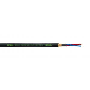 ROAD LINE-mikkikaapeli 2x0,50mm² Ø8mm